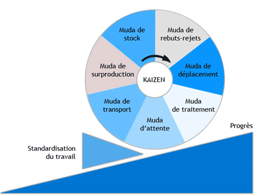 The Steps To Implement Value Stream Mapping Are also Visio Value Stream Mapping moreover Blank Storyboard Template moreover Value Stream Mapping Icons furthermore Mapowanie Procesów Restrukturyzacja I Optymalizacja Funkcjonowania. on value stream mapping